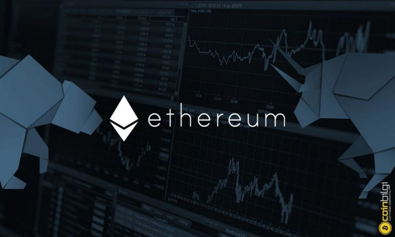 Ethereum teknik analizi