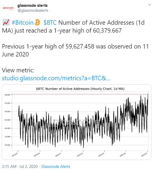BTC-Glassnode-grafik1