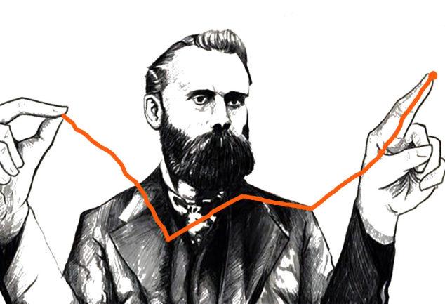 Dow-Teorisi-nedir-temel-rehber